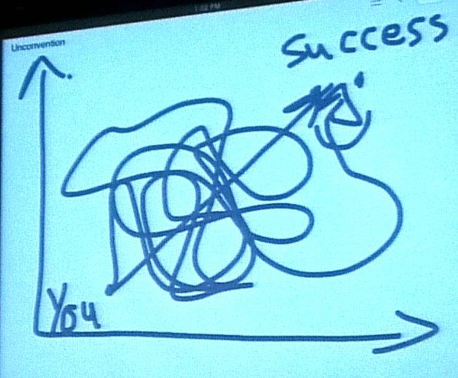 sucess, entrepreneur, networking
